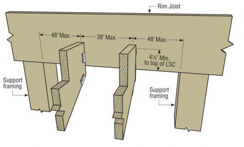 LSC Stairway stringer bracket