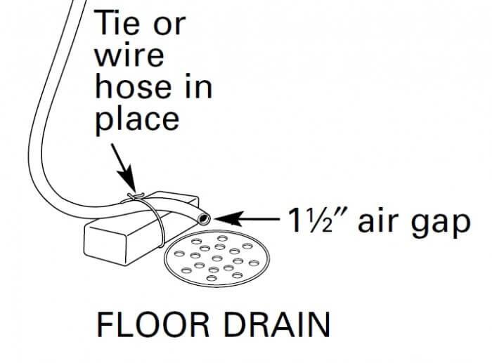 air gap at water softener drain
