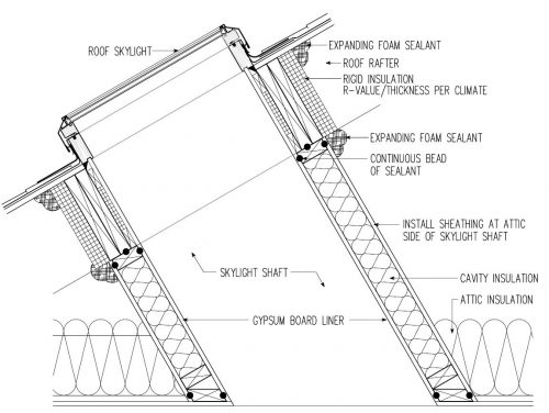 Skylight shaft insulation diagram