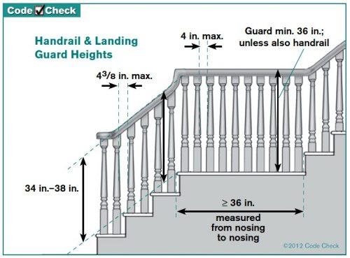Handrail height