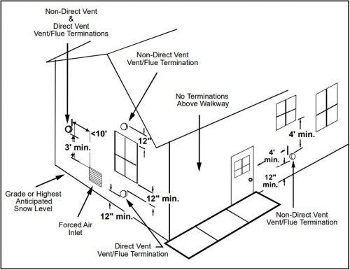 Goodman vent terminal diagram