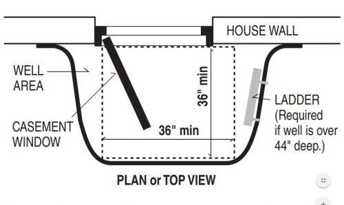 Egress window well diagram