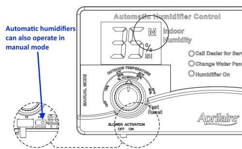 Manual humidifier control switch
