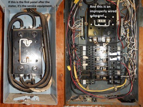 main panel and subpanel