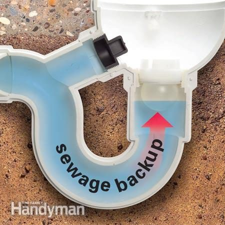 Backflow preventer at floor drain