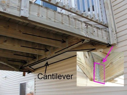Bad Cantilever Header