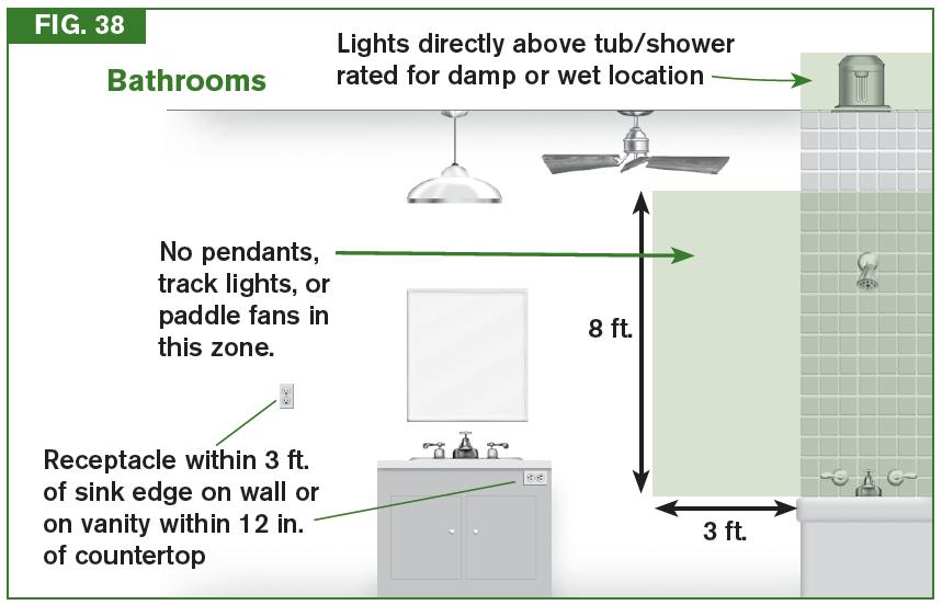 Bathroom Luminaire Diagram.png