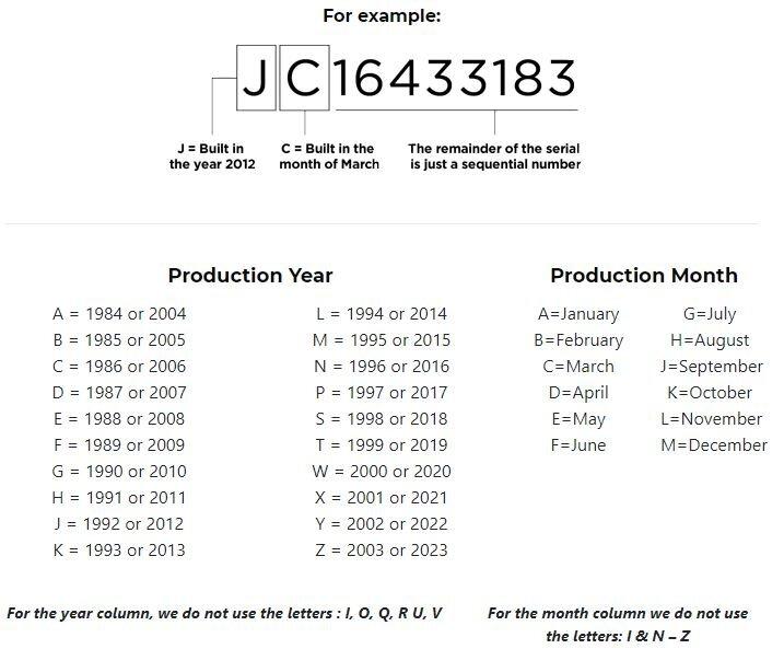 Bradford White Decoder Chart.JPG
