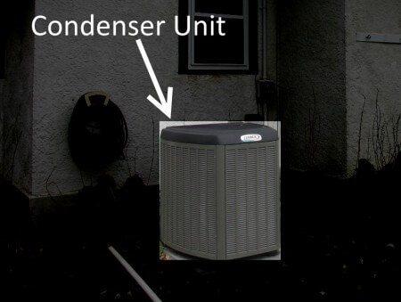 Condenser Unit