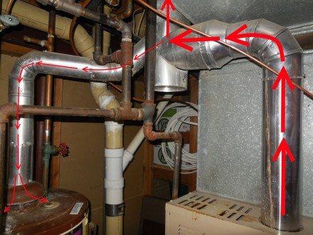 Induced draft fan on furnace across from water heater