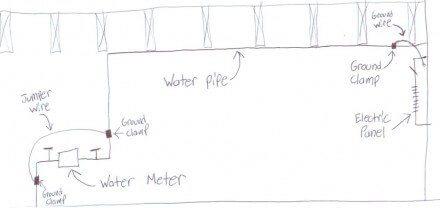 Jumper Wire Diagram
