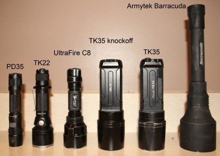 LED Flashlight Lineup