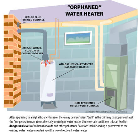Orphaned Water heater w text