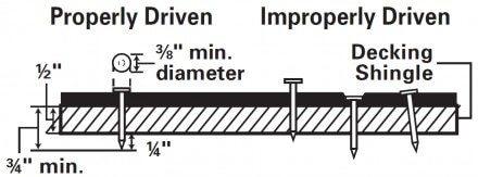 Shingle Nailing Diagram