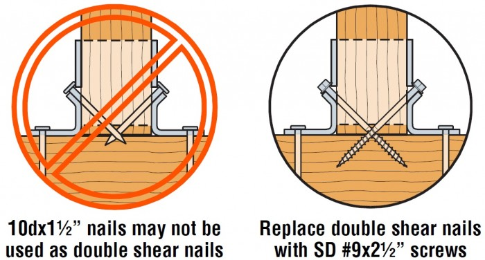 Short joist hanger nail repair