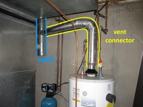 Vent-connector-vs-vent-500x375.jpg