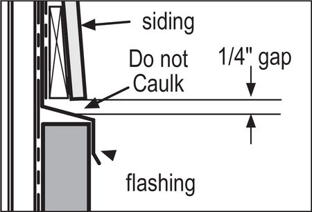 Don't caulk head flashing