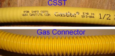 CSST vs Gas Connector
