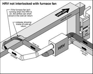HRV Connected To Return Air Plenum