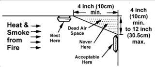 Smoke Detector Location Diagram