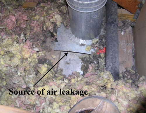 Attic bypass at furnace vent