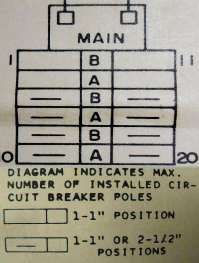 panelboard diagram