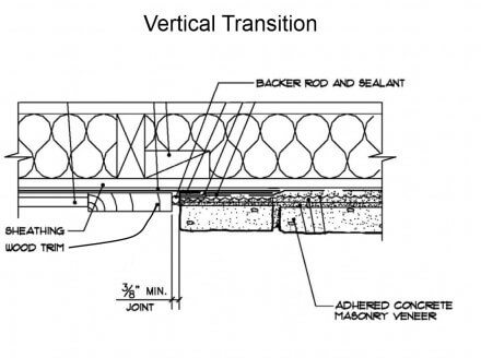 ACMV - Vertical transition requirements