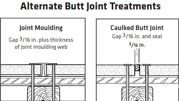 Butt Joint Treatments