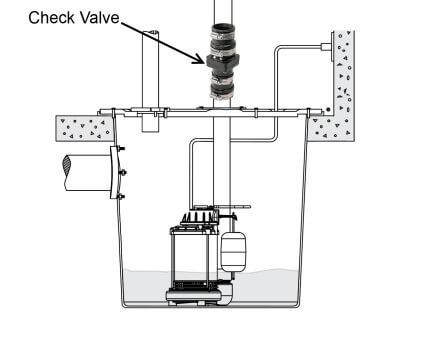 Check valve diagram