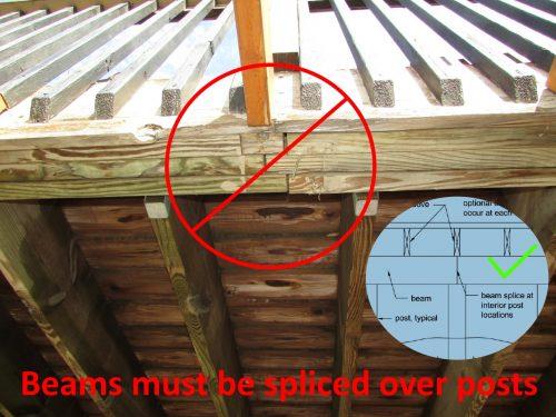 Deck beam splice no post
