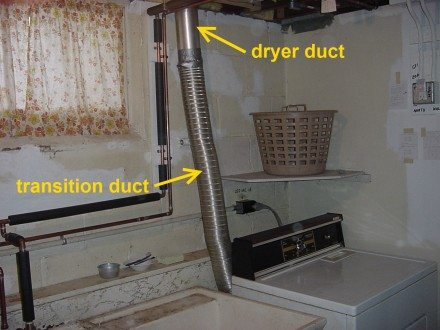 Dryer transition duct
