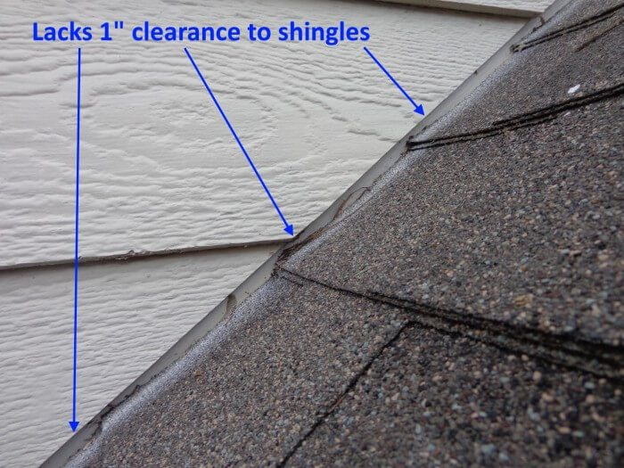 Lacks required clearance to shingles
