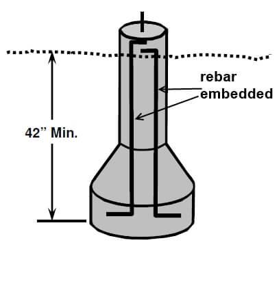 Rebar embedded in footing